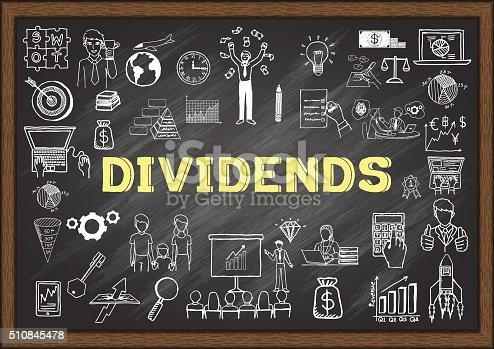 Business doodle about dividends on chalkboad