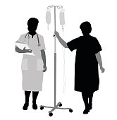 A vector silhouette illustration of a female doctor and a patient walking and hooked up to an IV unit.