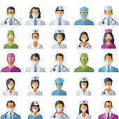 Characters avatars icons set. Doctor wearing protective mask for prevent virus Wuhan Covid-19
