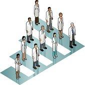Ten doctors standing on a bar graph.