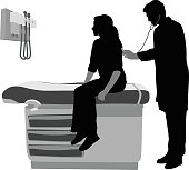 A vector silhouette illustration of a doctor listinging to a woman breath using a stethoscope while she sits on the edge of the exam table in the exam room.This file is to be used for batch editing. It can contain active and deleted keywords. Pasting this file data will update and delete keywords accordingly.