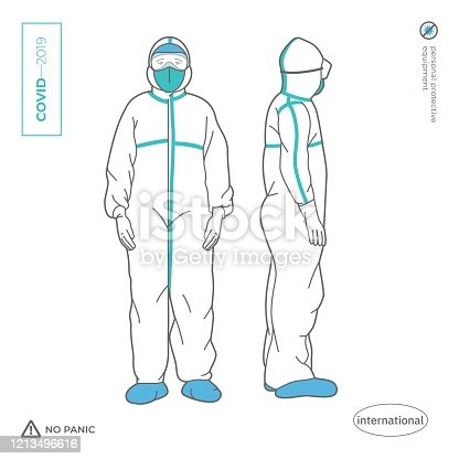 Doctor, nurse, a man in a full-body protective suit. Personal protective equipment against viruses and pesticides. 2019 Novel Coronavirus. 2019-nCoV. Covid-19.