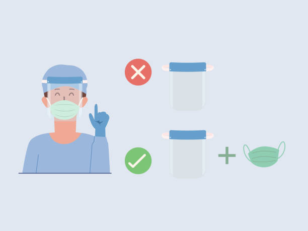 Doctor wearing a plastic face shield pair with surgical mask introduction correct and wrong way for using face shield. Equipment to protect Coronavirus. vector art illustration