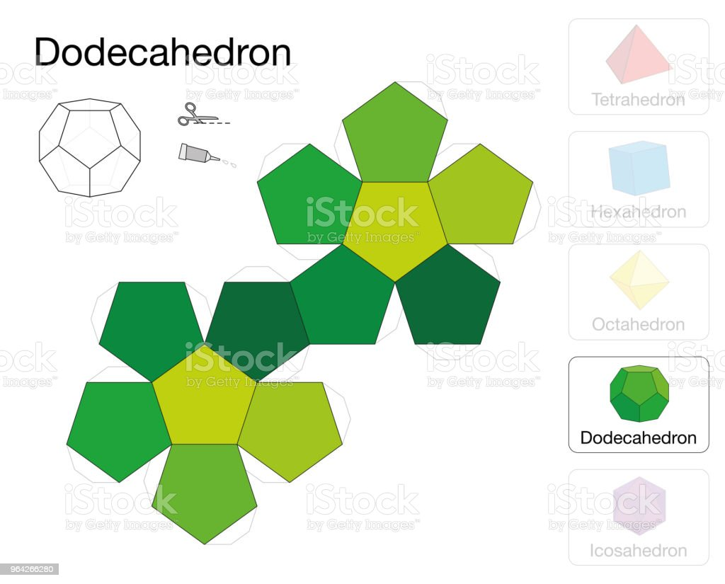 Dodecahedron Platonic Solid Template Paper Model Of A Dodecahedron