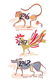 Dog 2018. Rooster 2017. Monkey 2016. Painted Symbols of the years on the Chinese calendar. Vector template handwritten figures.
