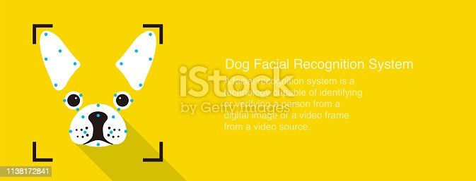 Dog Facial Recognition System concept icons, simple vector illustration