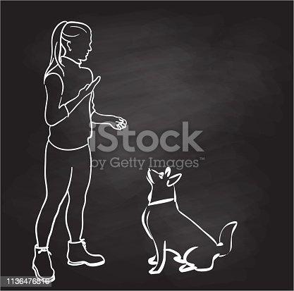 istock Dog Language Sign Chalkboard 1136476816