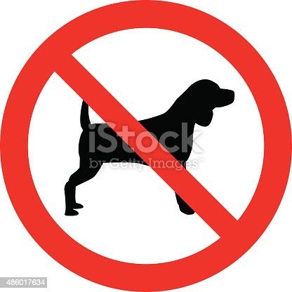 Dog not allowed, red sign