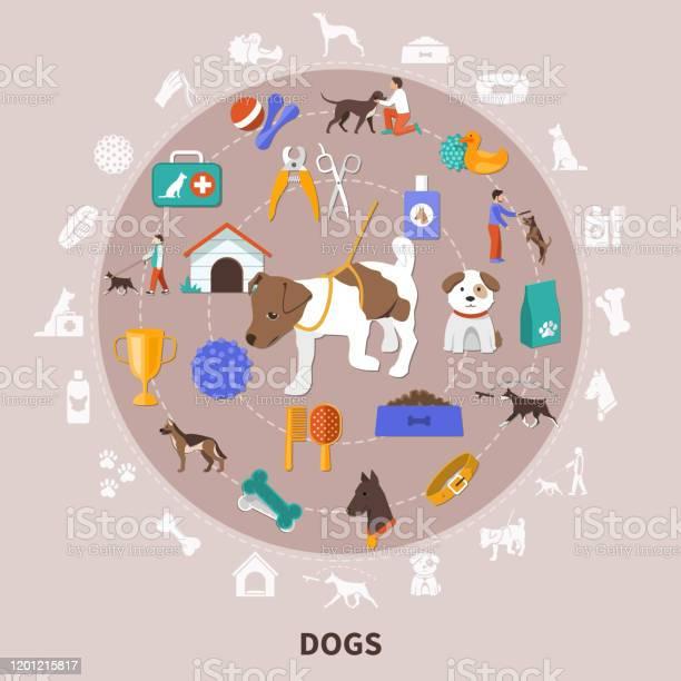 Dogs vector id1201215817?b=1&k=6&m=1201215817&s=612x612&h=t 7aihae5rmuupjym42rzj5ibk4lipwpsa6zunyoepi=