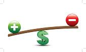 Dollar Balancing