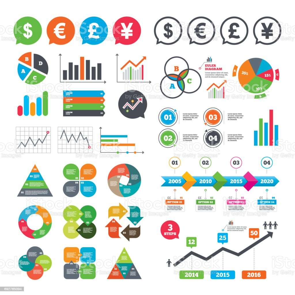 Dollar, Euro, Pound and Yen currency icons. vector art illustration