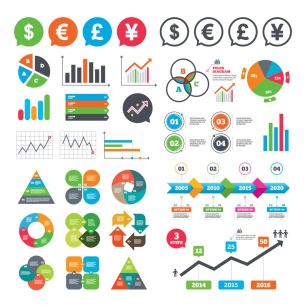 dollar, euro, pound and yen currency icons. - pricing infographics stock illustrations, clip art, cartoons, & icons