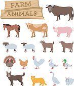 Domestic farm animals flat vector icons