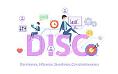 istock DISC, dominance, influence, steadiness, conscientiousness,Concept table with keywords, letters and icons. Colored flat vector illustration on white background. 976569752