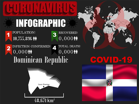 Dominican Republic Coronavirus COVID-19 outbreak infographic. Pandemic 2020 vector illustration background. World National flag with country silhouette, world global map and data object and symbol of toxic hazard allert and notification