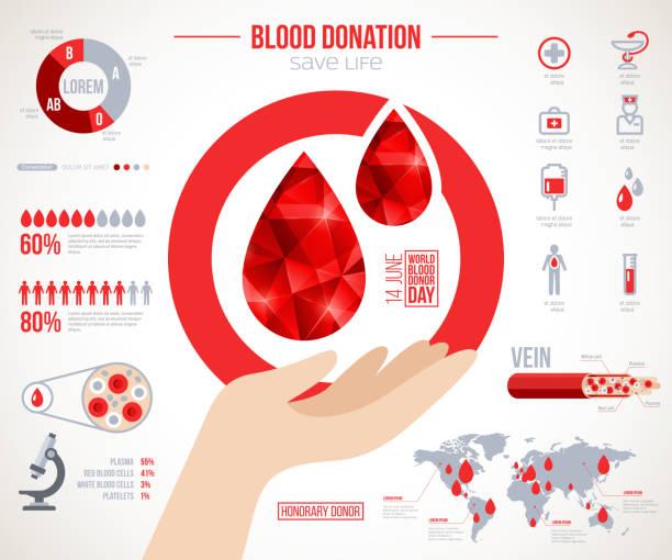 Doador infográficos. Conjunto de ícones sobre dádiva de sangue - ilustração de arte em vetor