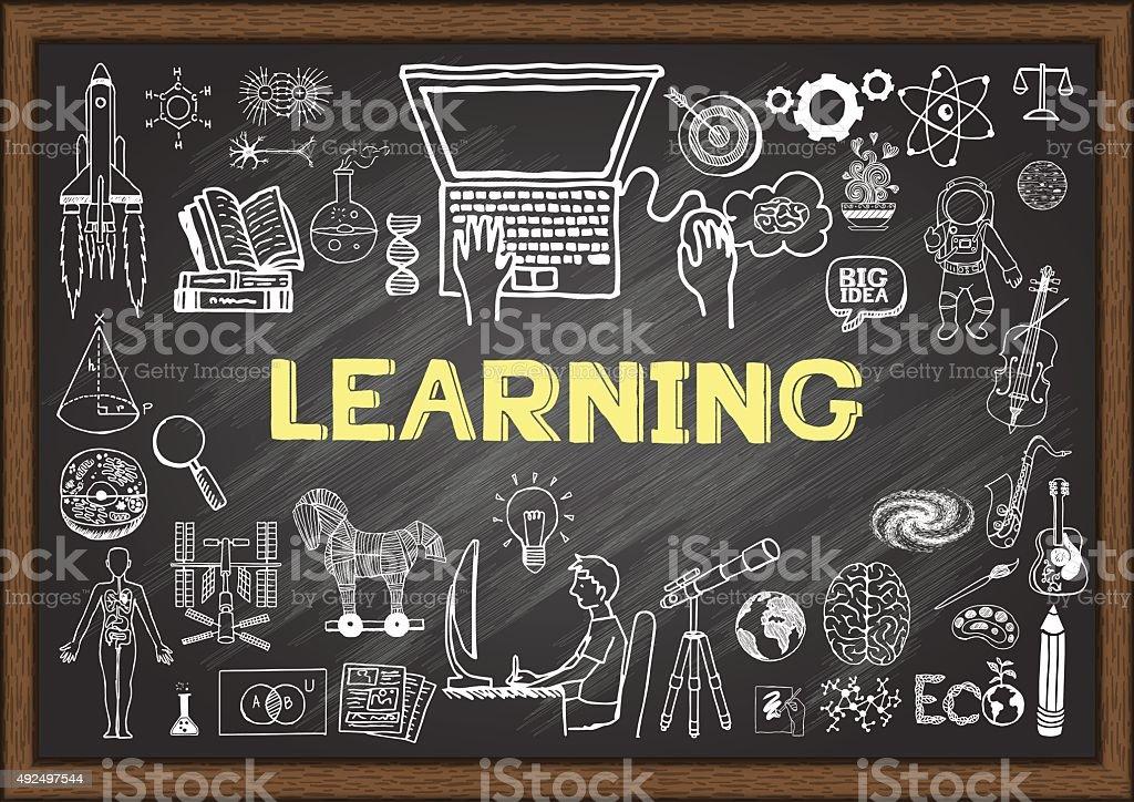 Doodle about learning on chalkboard. vector art illustration