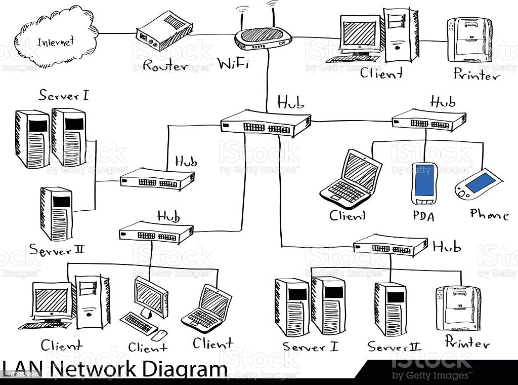 Doodle lan network diagram vector illustrator sketched stock vector doodle lan network diagram vector illustrator sketched royalty free doodle lan network diagram vector illustrator ccuart Image collections