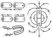 Doodle set of battery
