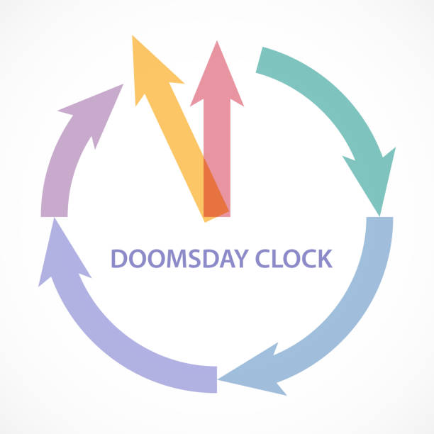 menstrual cycle doomsday clock