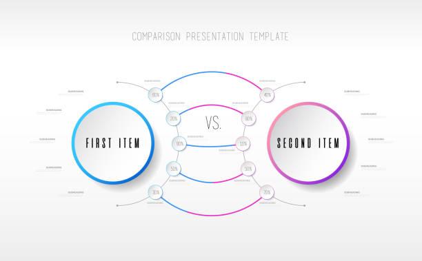 Plantilla de vector de comparación hacer o no hacer. - ilustración de arte vectorial
