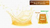 Double layer water splash crown