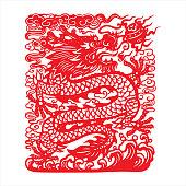 Dragon, zodiac sign
