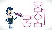 Drawing diagram.