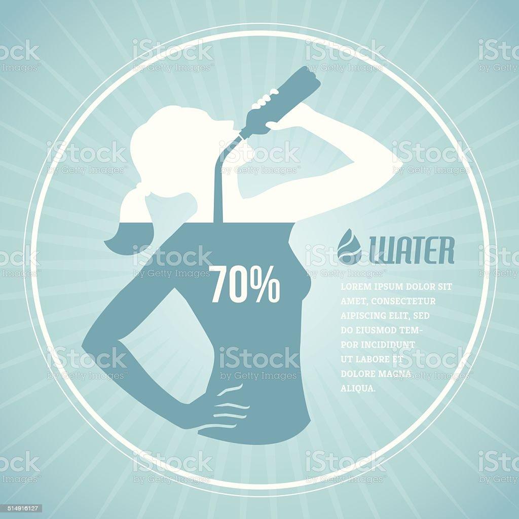 Drinking water 2 vector art illustration