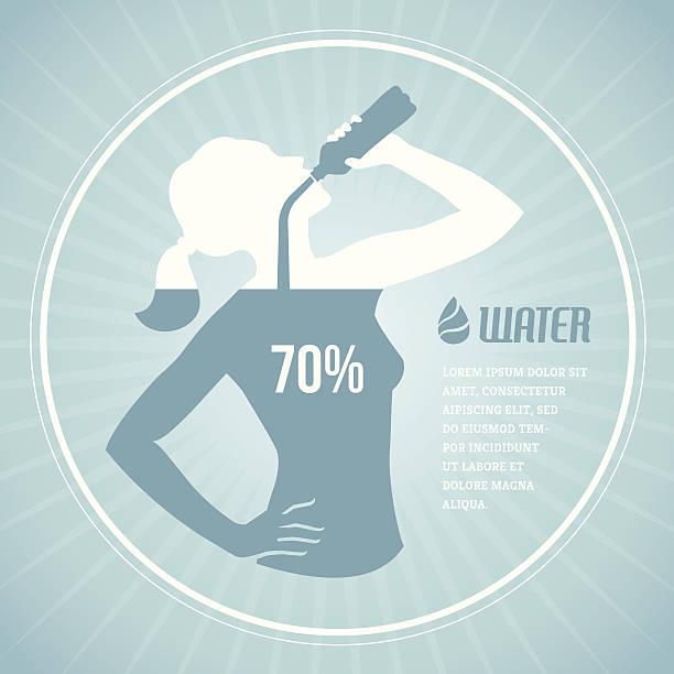 stockillustraties, clipart, cartoons en iconen met drinking water 2 - woman water