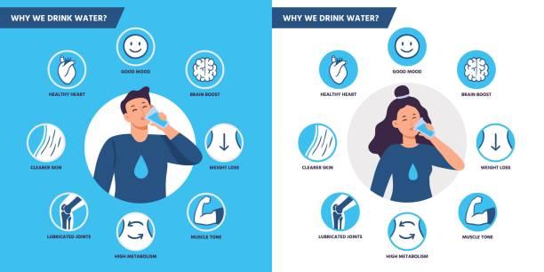 stockillustraties, clipart, cartoons en iconen met drinkwater voordelen. de gezonde menselijke lichaamshydratatie, man en vrouw drinken de reeks van de watervectorillustratie - woman water