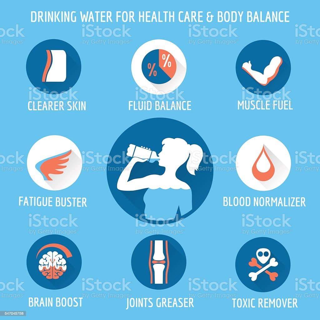 Drinking water for healthcare icons set vector art illustration
