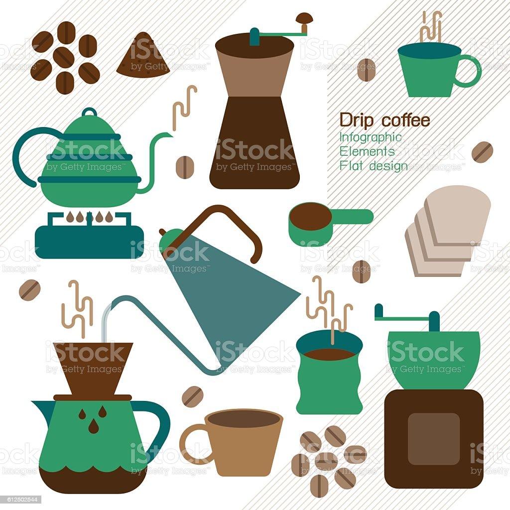 Drip coffee infographic element. vector art illustration