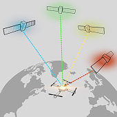 Drone or quadcopter with satellites