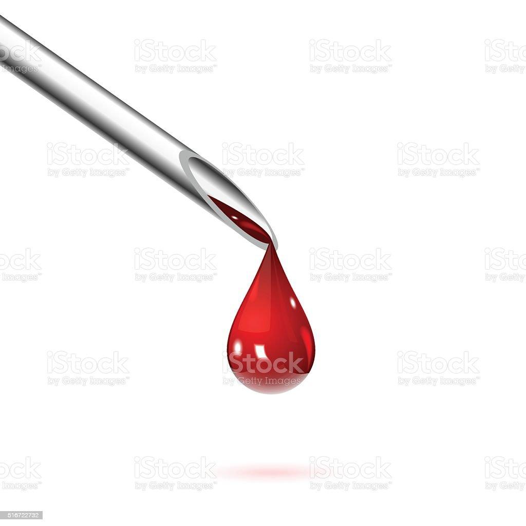 Tropfen Blut am Nadel – Vektorgrafik