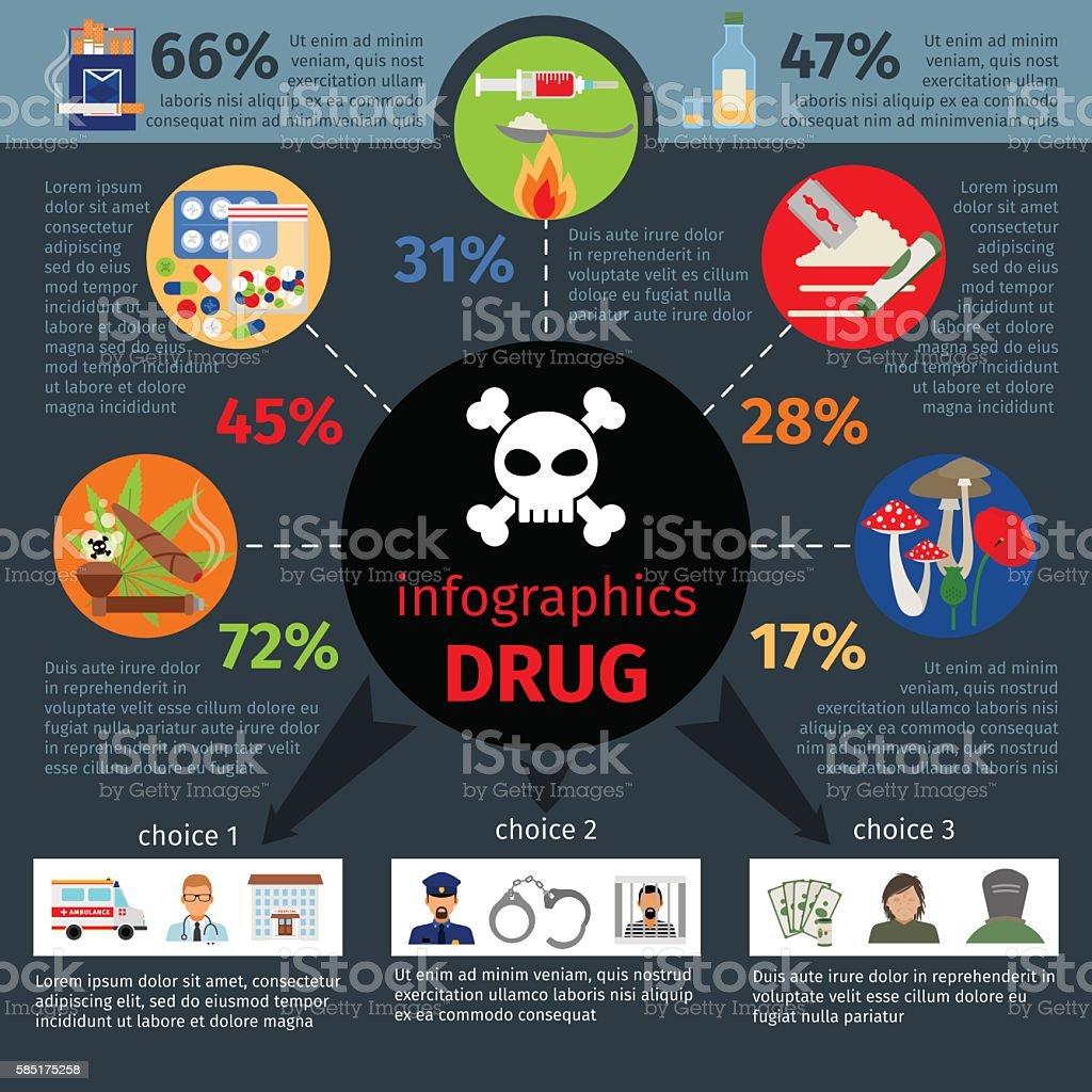 Drug addict infographics vector art illustration