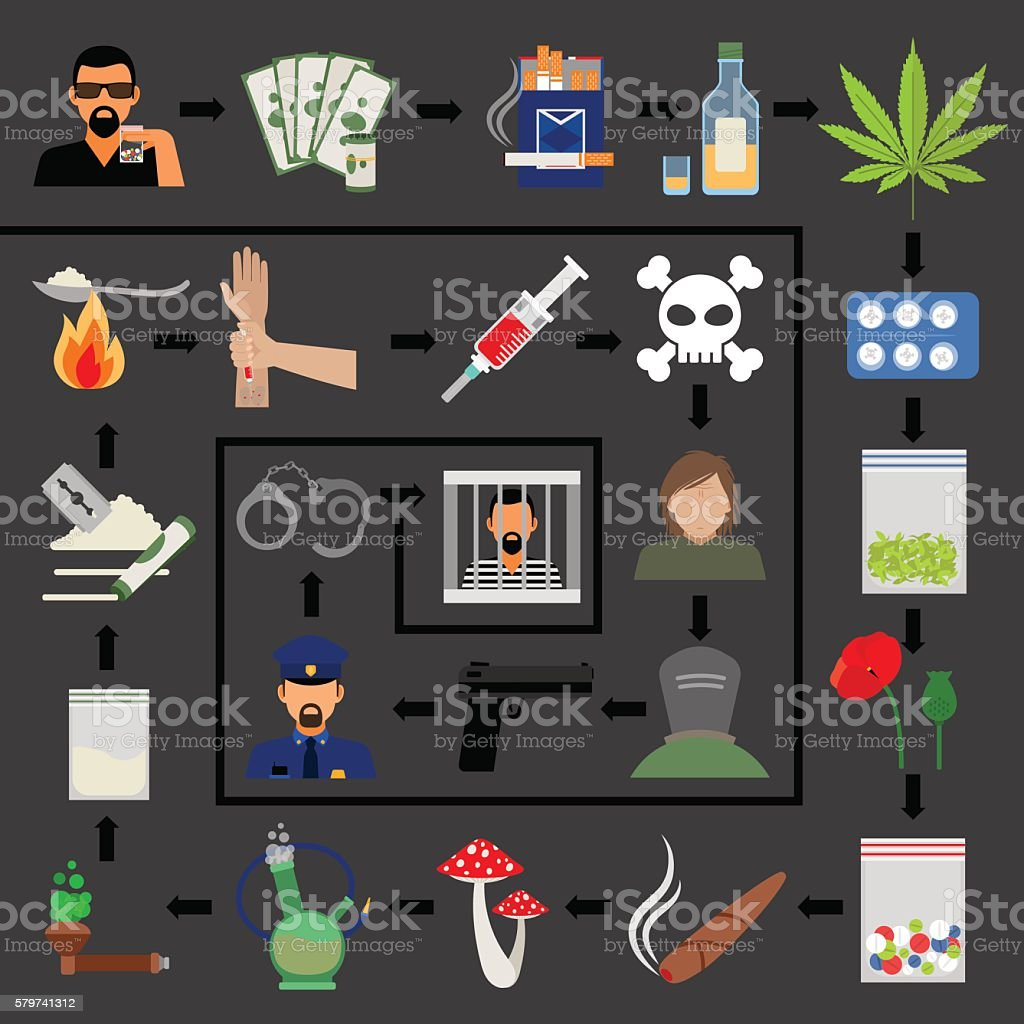 Drug addiction cycle infographics vector art illustration