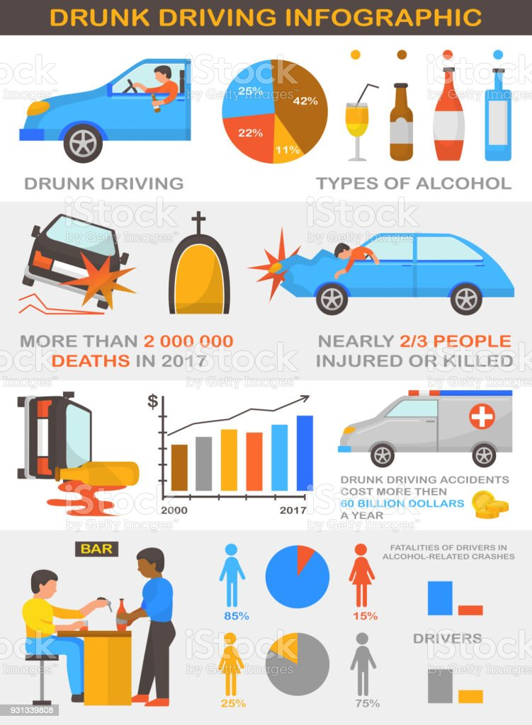 Drunk driving vector alcoholic driver in car accident infographic illustration with diagram set of alcohol related crashes isolated on white background vector art illustration