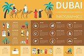 Dubai infographic flat vector illustration. Presentation Concept