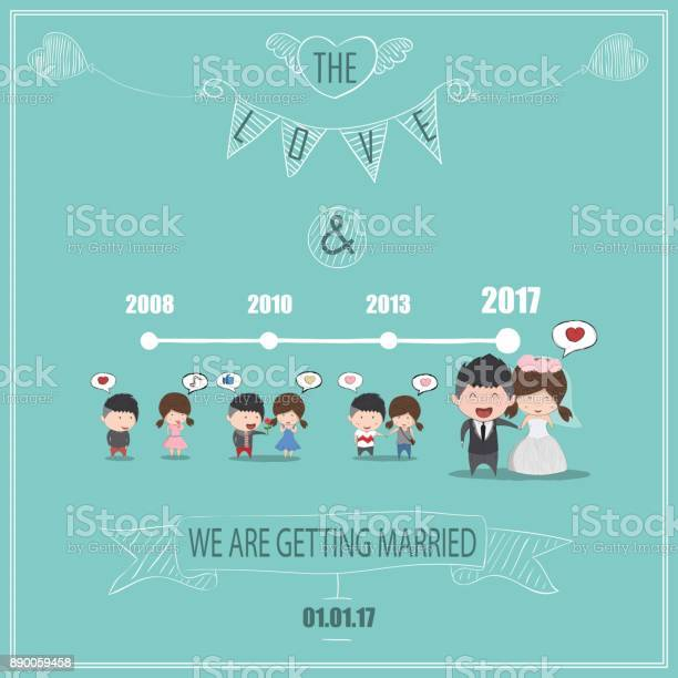 Duration cute cartoon wedding couple men and women card cute day vector id890059458?b=1&k=6&m=890059458&s=612x612&h=nxrl4afr0axcvybvppwlxjm7jf0qi 6kdblxw1njsg4=
