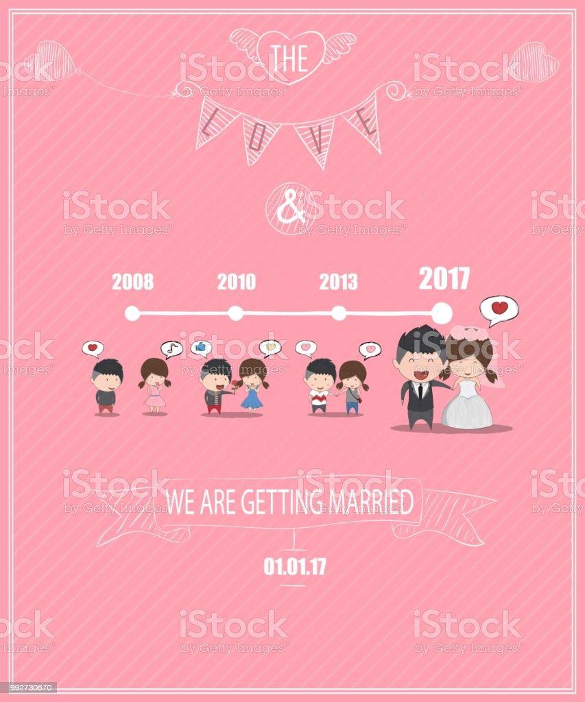 Dauer Niedlichen Cartoon Paar Manner Und Frauen Hochzeitskarte