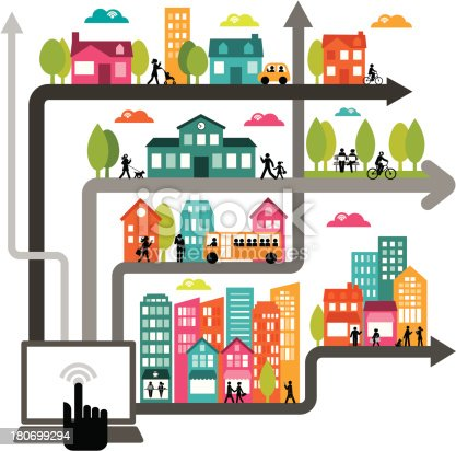 Connecting an urban network using cloud computing