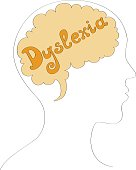 Dyslexia vector background