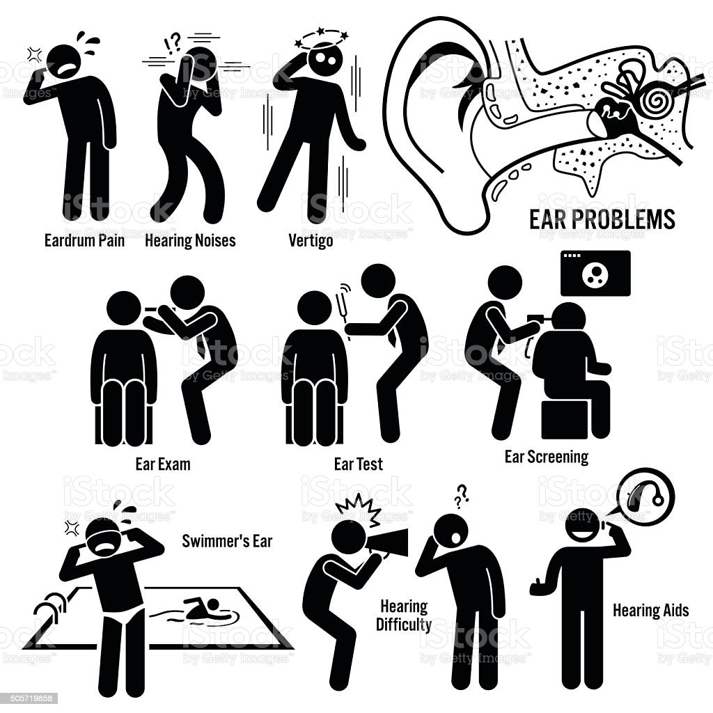 Ear Diagnosis Exam Illustrations