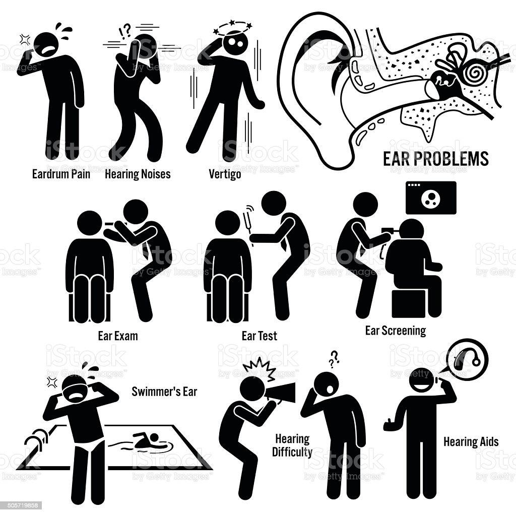 Ear Diagnosis Exam Illustrations