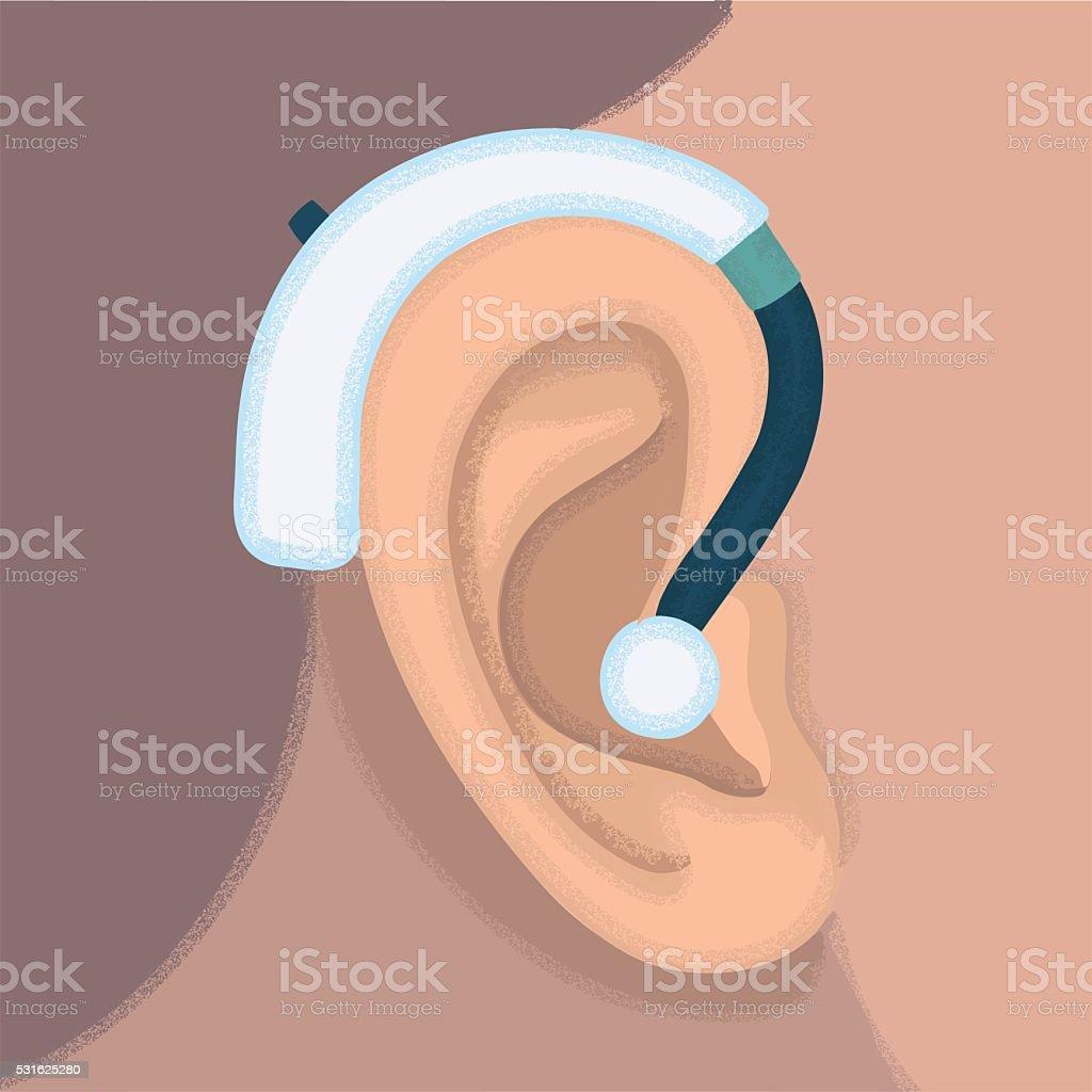 Oreja Audífonos Oído Escuche El Sonido De Gráficos - Arte vectorial ...