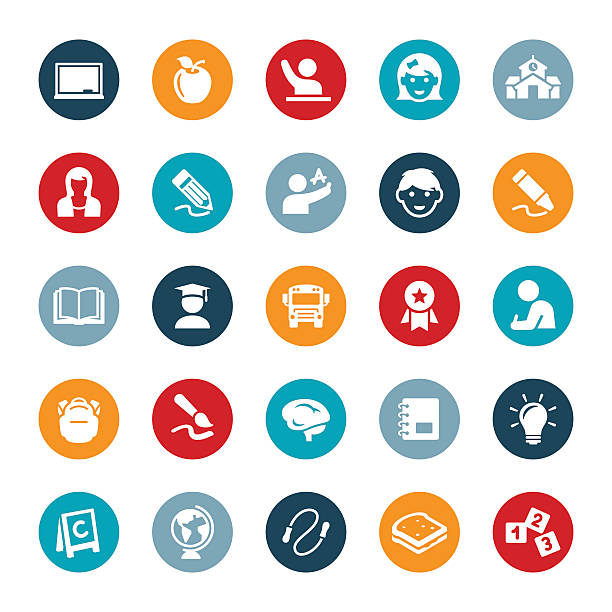 Early Elementary Education Icons Icons representing early elementary education. The icons show young children learning as well as teachers teaching. The icons include a blackboard, students, school building, teacher, school bus, book, backpack and other conceptual themes. elementary school teacher stock illustrations