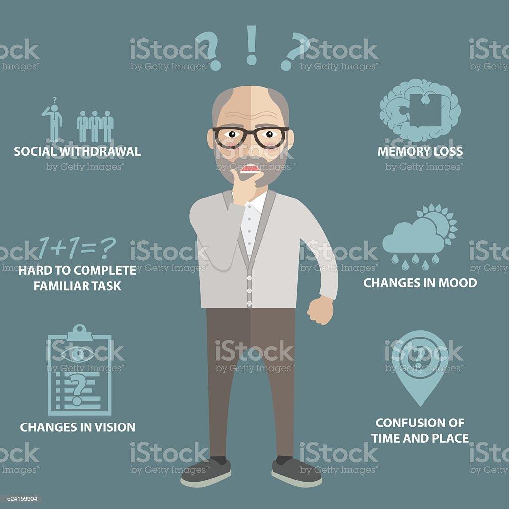 Les panneaux de la maladie d'Alzheimer - Illustration vectorielle
