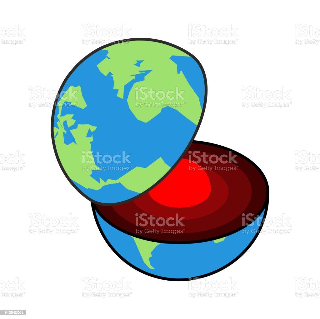 Ilustración De Núcleo De La Tierra Centro Del Planeta