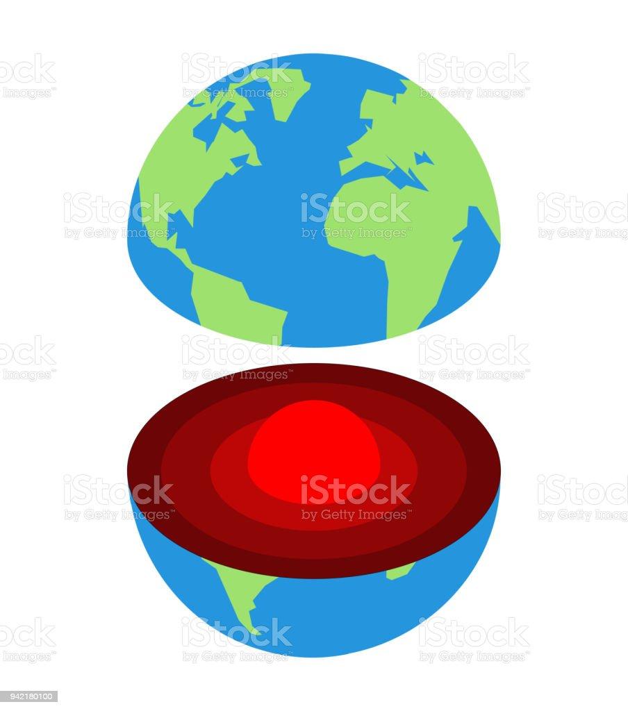 Ilustración De Núcleo De La Tierra Centro Del Planeta Estructura De La Corteza De Tierras Capas Internas En La Sección Y Más Vectores Libres De